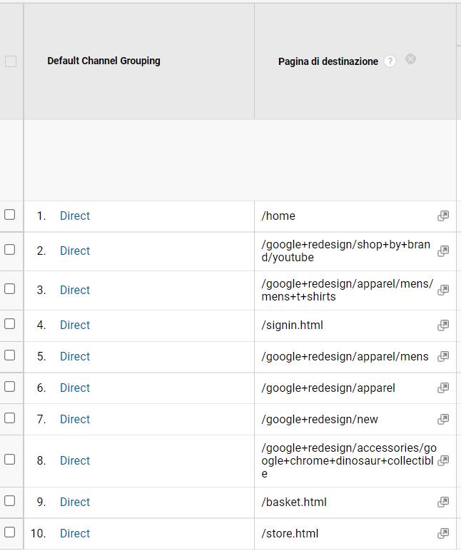 Google Analytics: come visualizzare la pagina di destinazione